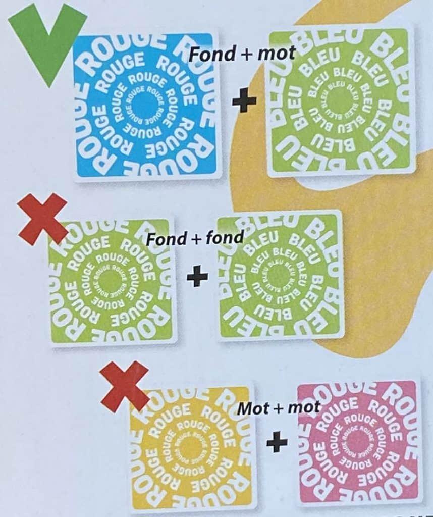 Les possibilités d'association des cartes